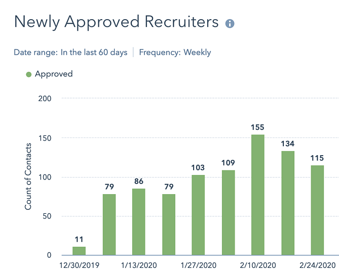 recruiter network