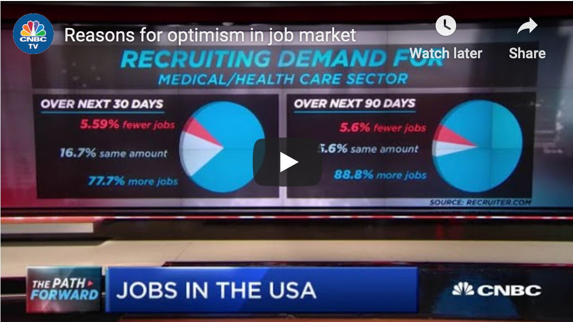 Recruiter Index CNBC