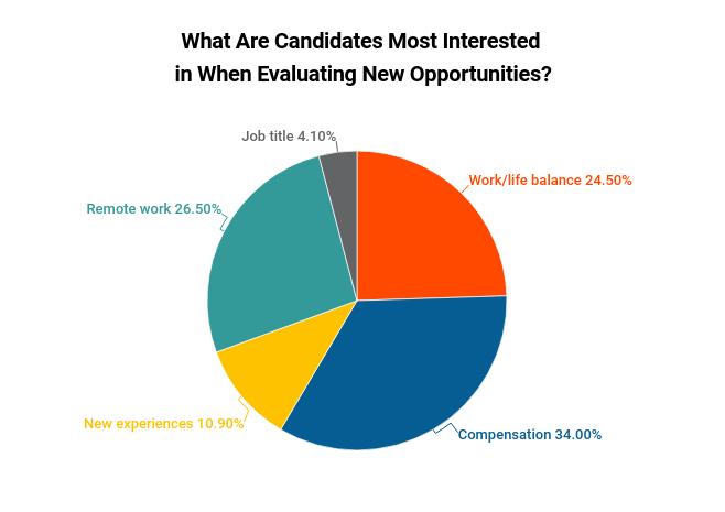 June Candidate Priorities
